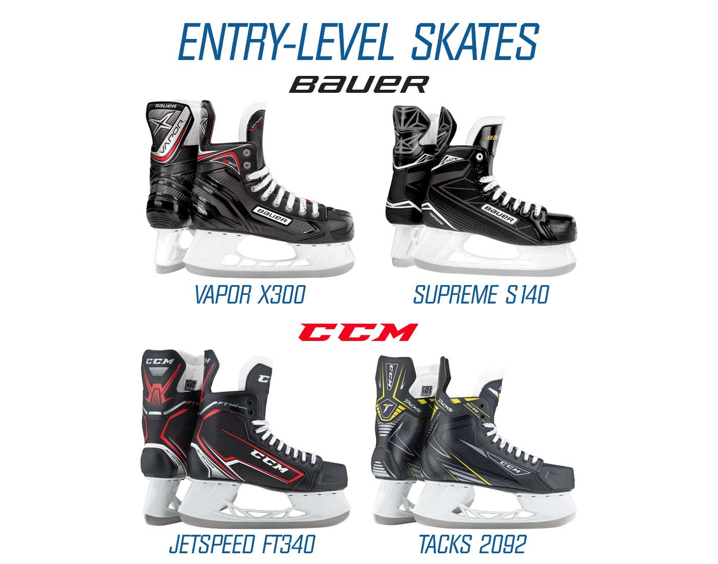 4d655cd1c79 Entry-level skates will be the cheapest skates in the line and will have  the most basic features. The quarter package