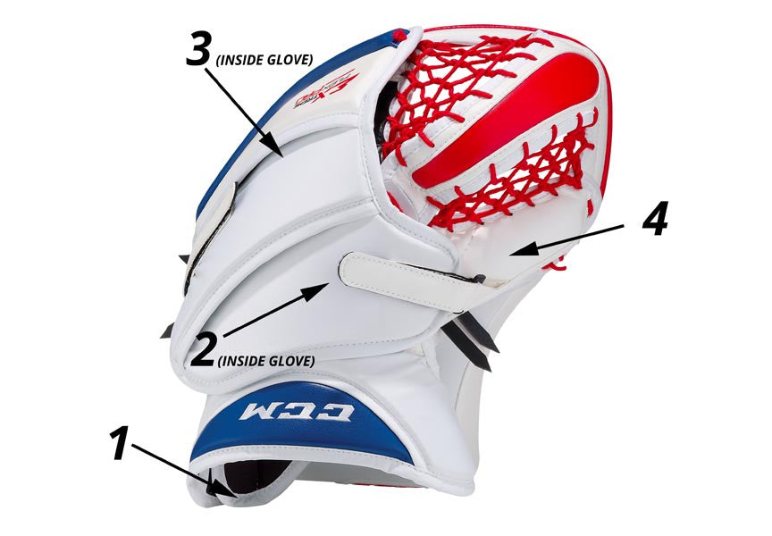 2095f46bce7 There are a few working parts in a goaltender s catch glove. Originally  designed like a baseball glove