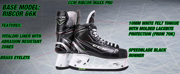 4702c6a06ff If you re seeking skates that will provide you with maximum ability to get  the most out of your strides at an affordable price