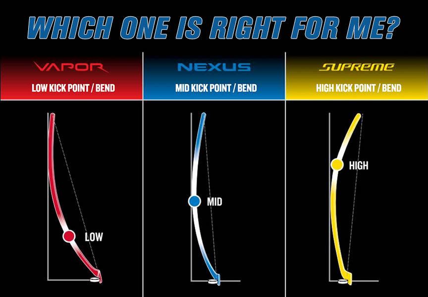 Bauer Vapor, Supreme, & Nexus: Which One Is Right For Me ...