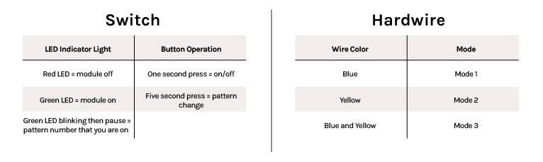 Z-Flash Switch and Hardwire Activation Chart