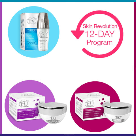 12 Days Beauty Package FORTE – SKIN REVOLUTION PROGRAM