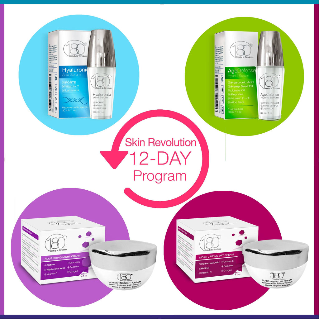 12 Days Beauty Package Max Hydration – SKIN REVOLUTION PROGRAM