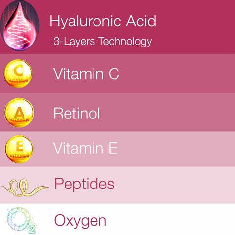 Hyaluronic Acid Serum + Vitamin C (Corrector Tip)