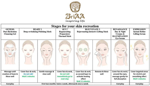 READY SET REJUVENATE - Triple Action Mask System - By Briaa