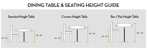 tables chairs height
