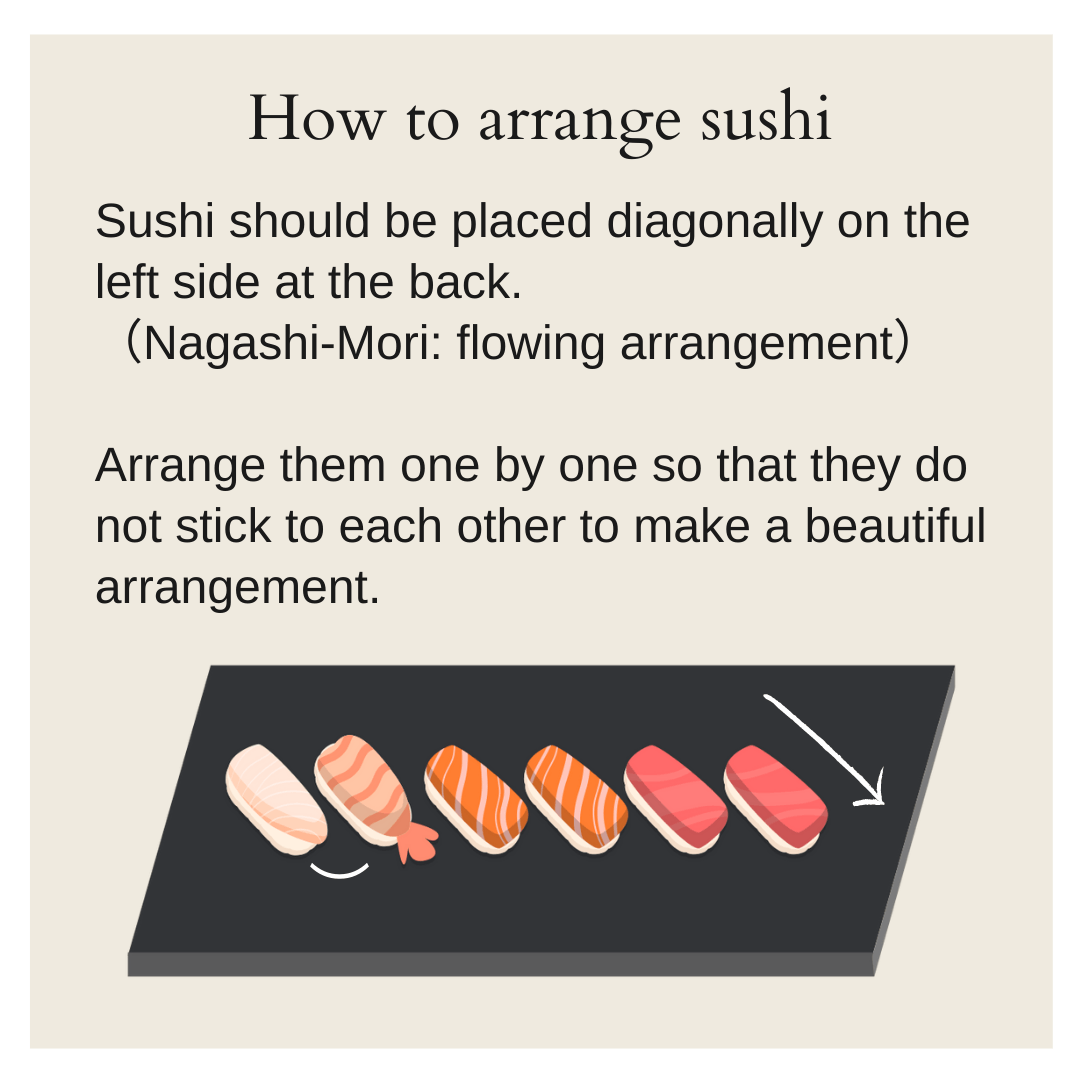 How to place sushi on the main plate