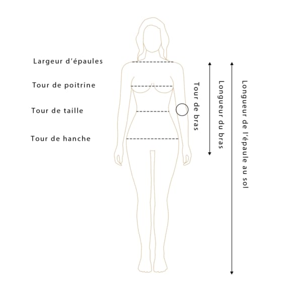Guide sizes