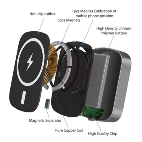 Raw materials and internal components of PRO Magsafe wireless battery pack