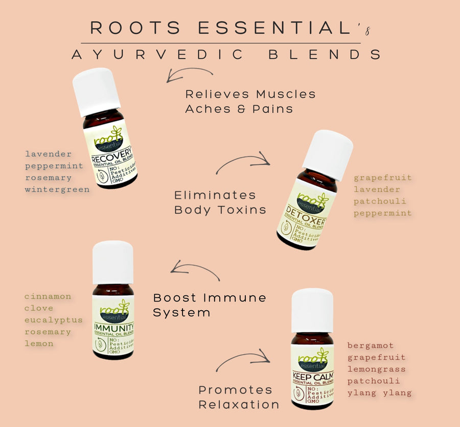 Detoxer Blend Essential Oil