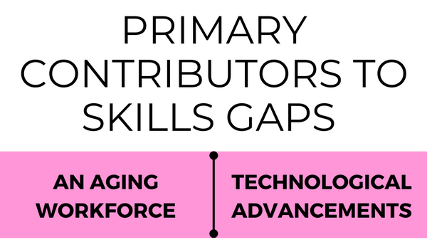 Two main factors contributing to workplace skills gaps