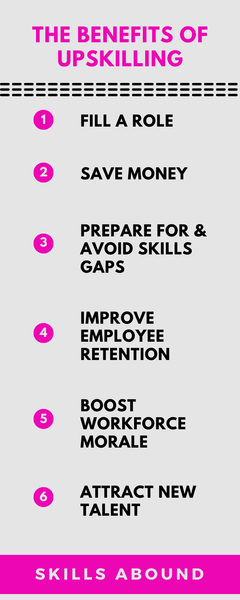 Benefits to upskilling your team/employees/workforce