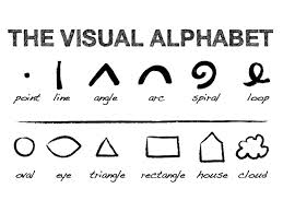 Sunni Brown, The 12 elements of the visual alphabet, 2011