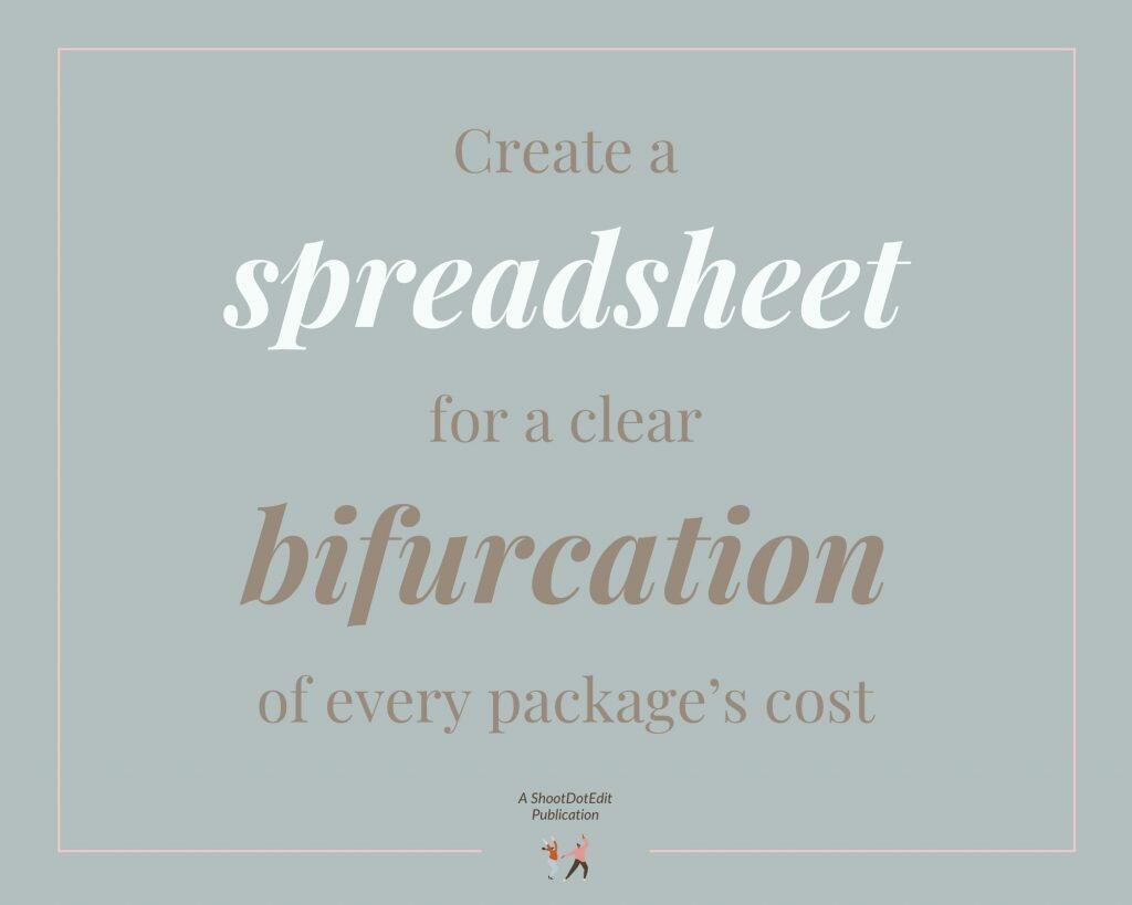 Infographic stating create a spreadsheet for a clear bifurcation of every package's cost