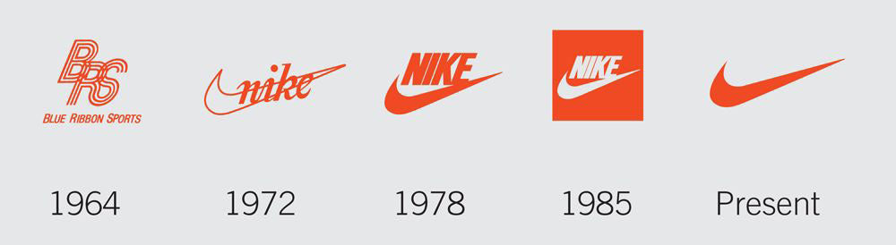 The evolution of the Nike logo
