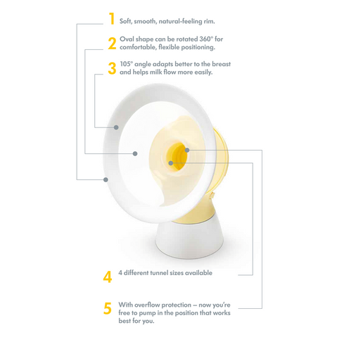 Medela Swing Flex Maxi Upgrade Kit