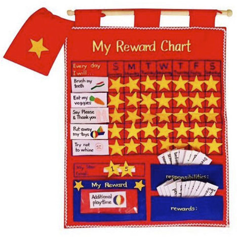 Smart Mama - MY REWARD CHART
