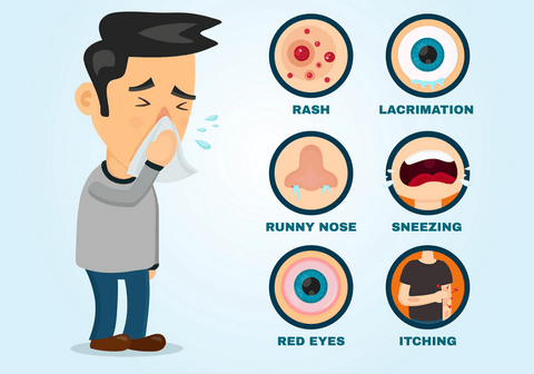 Signs of Allergy