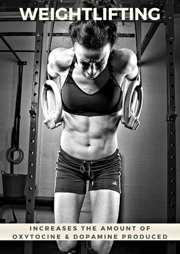 Weightlifitng increases the amount of oxytocine and dopamine produced