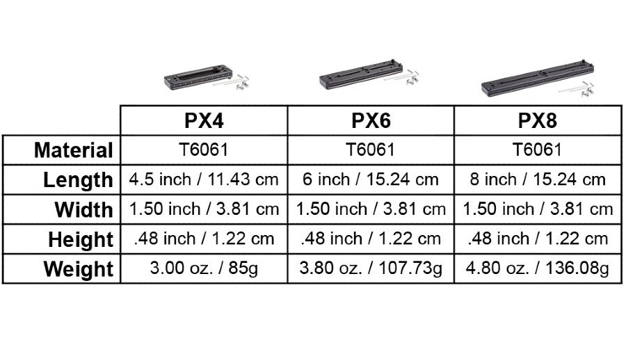 Difference between PMG lens plates