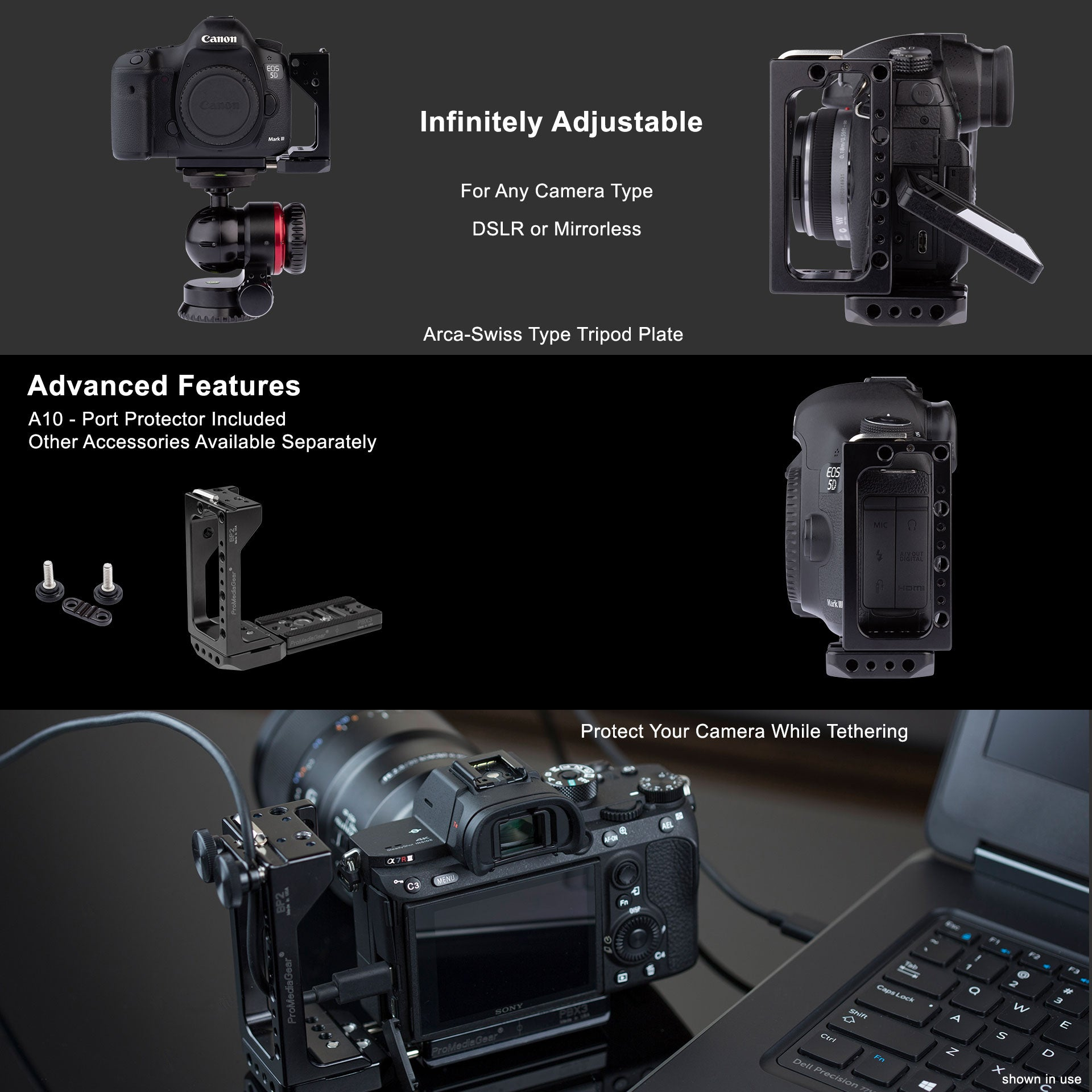 Camera HDMI USB Tethering Jerk Stopper Port Protector for Sony A7 A7r A7s Mark II III and DSLR Canon 5D Mark IV III Nikon Z6 Z7 Mirrorless
