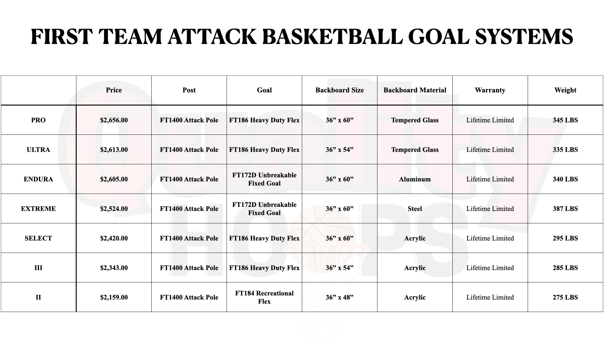First Team Attack In Ground Basketball Goal