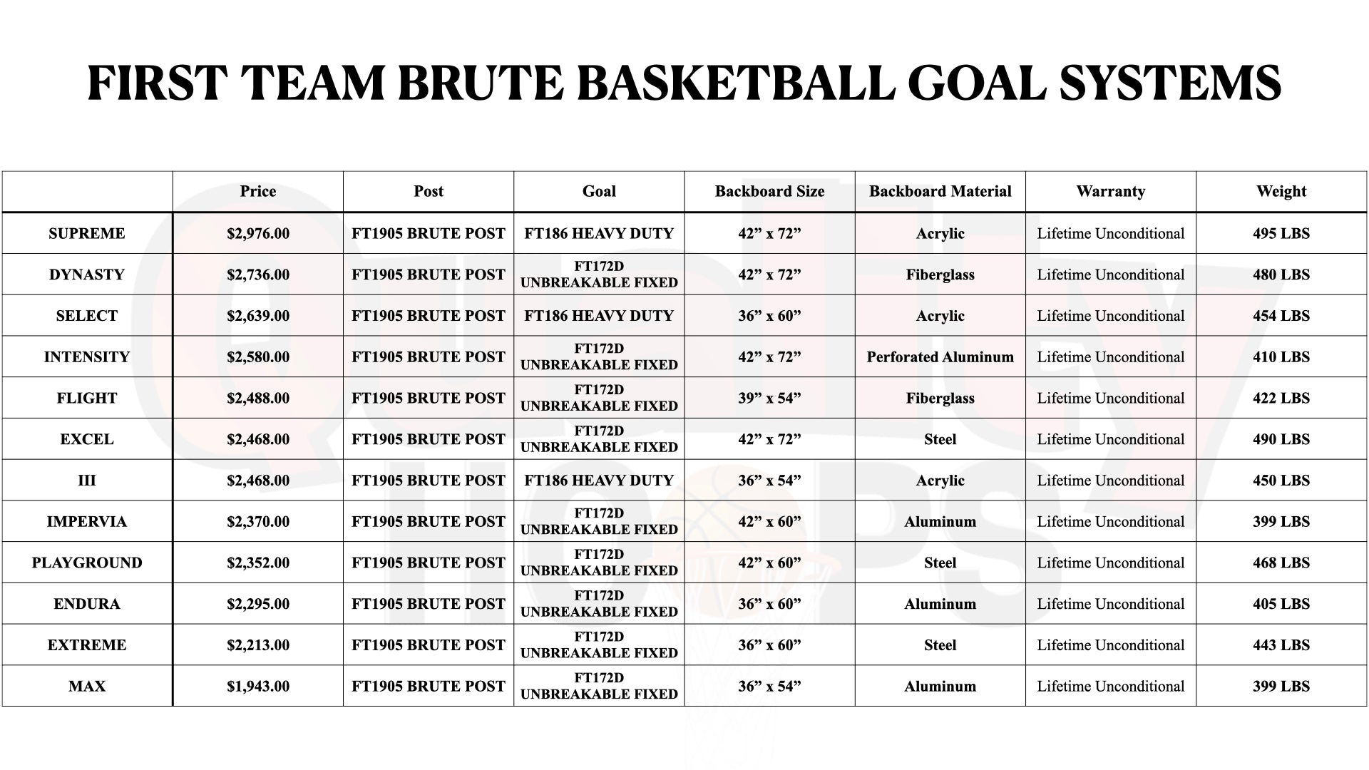 First Team Brute In Ground Basketball Goal Price list