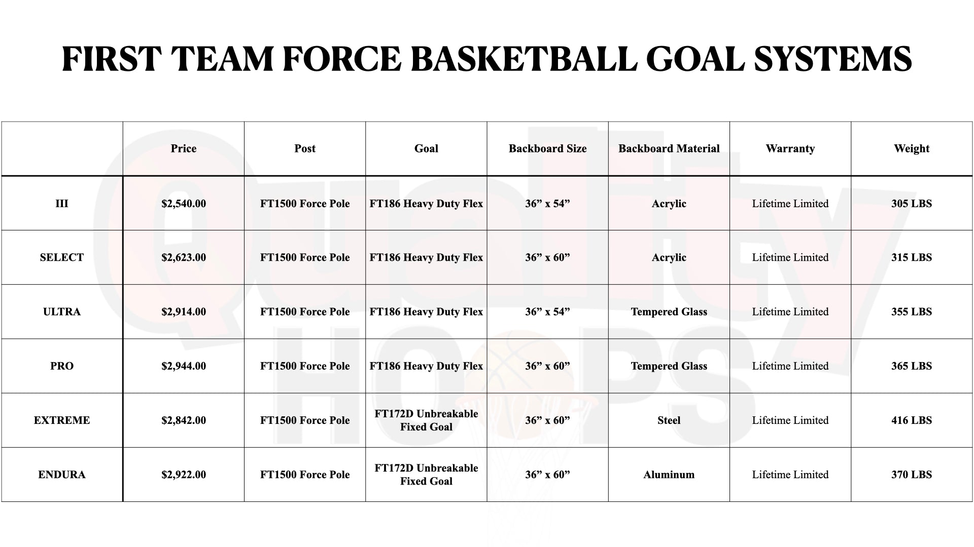 First Team Force In Ground Basketball Goal Price List