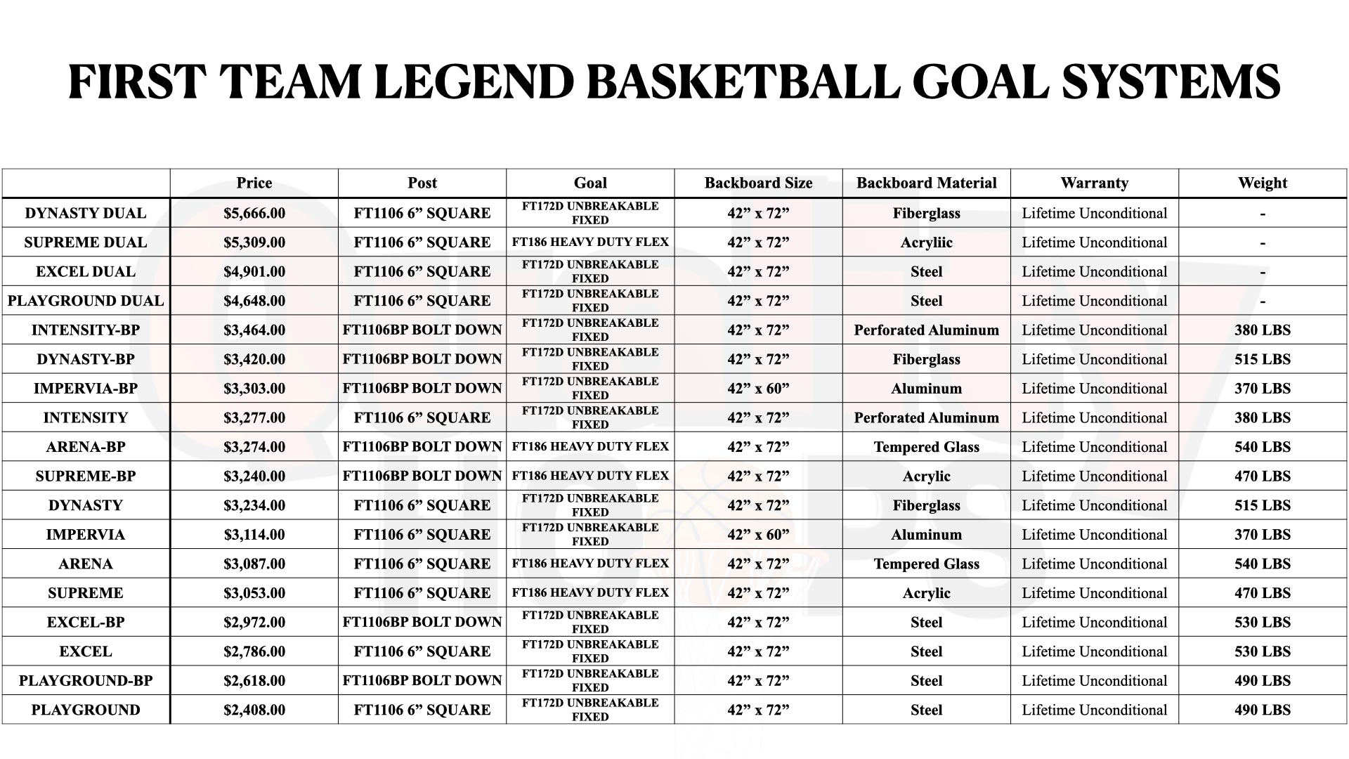 First Team Legend In Ground Basketball Goal System