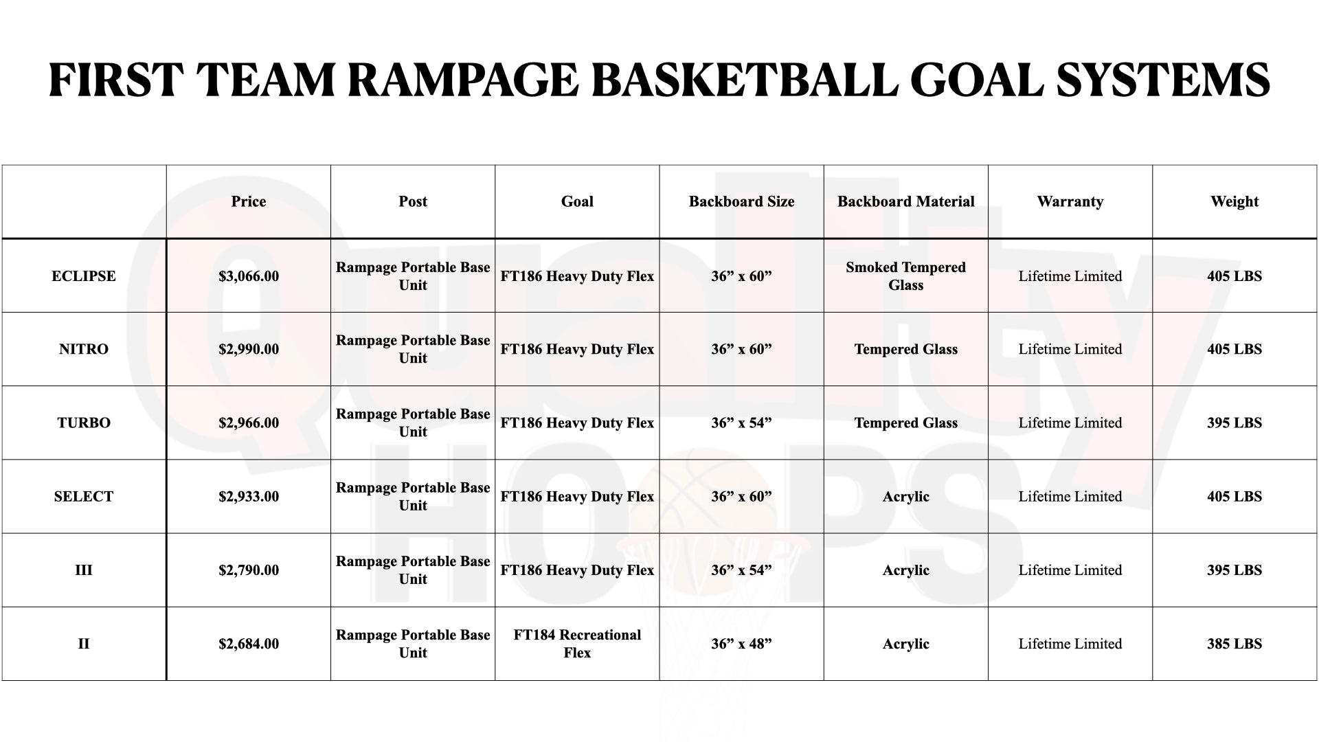 First Team Rampage Portable Basketball Goal System