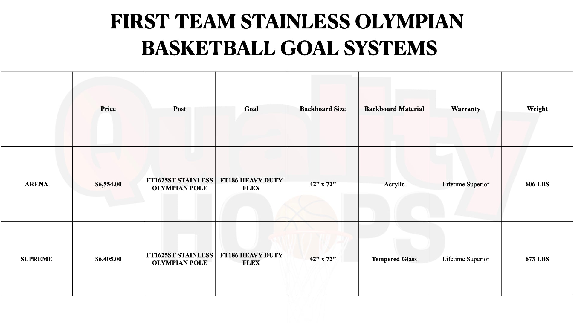 First Team Stainless Olympian In Ground Basketball Goal