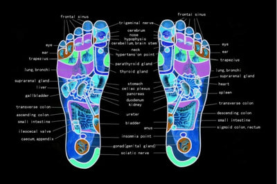 5 WAYS YOUR FEET WARN YOU ABOUT YOUR HEALTH