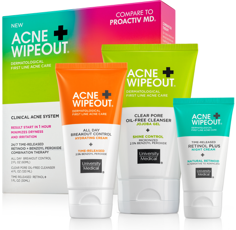 Acne Wipeout Products