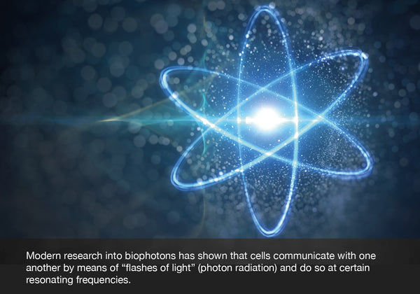 """StreamZ Global magnetic technology and Our Technology Image alongside text showing how modern research into biophotons has shown that cells communicate with one another by means of """"flashes of light"""" (photon radiation) and do so at certain resonating frequencies."""