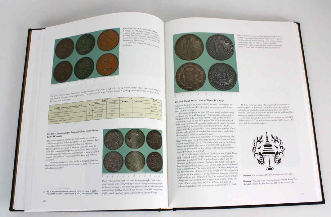 Siamese Coins: From Funan to the Fifth Reign by Ronachai Krisadaolarn and Vasilijs Mihailovs