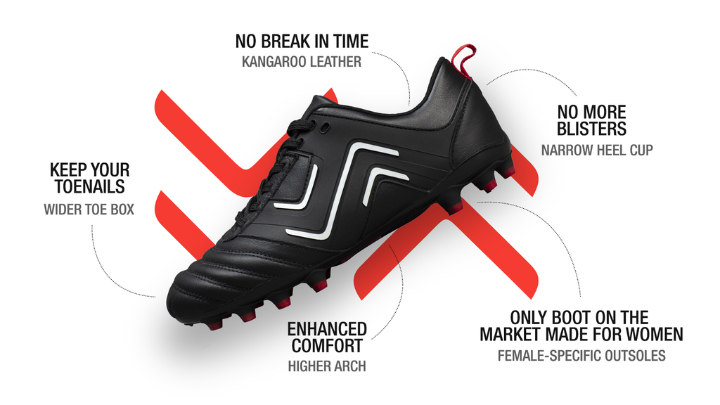 women's soccer cleat features wider toe box, higher arch for enhanced comfort, kangaroo leather, narrower heel cup to avoid blisters, and no break in time.