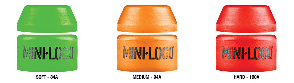 Mini Logo Bushings Thuro