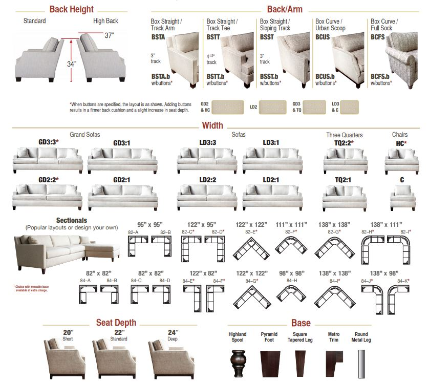 Custom Comfortable High Quality USA Made Furniture Store Indianapolis Sectional Diagram