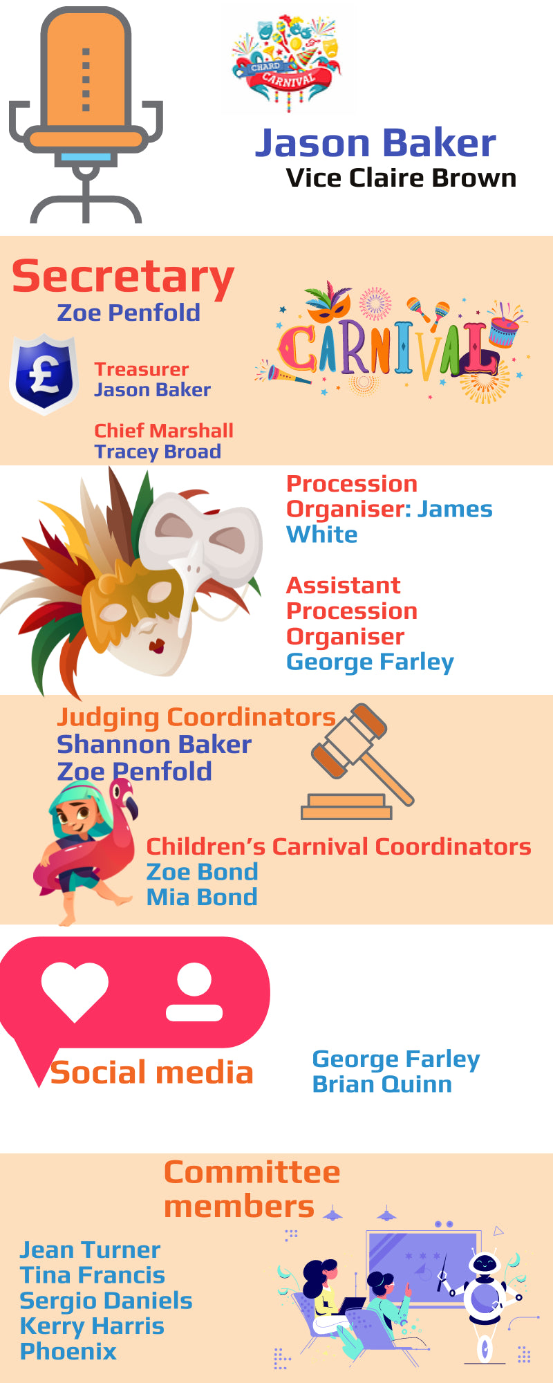 Chard Carnival committee