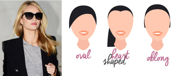 Face Shapes Necklace Size Chart