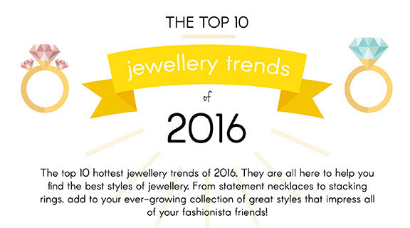 The Hottest Jewelry Trends of 2016