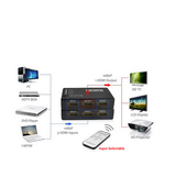 5 ports 1080p video 5 1 HDMI Splitter Switch Switch Hub for DVD HDTV IR Remote Control Receiver + cable - CELLRIZON