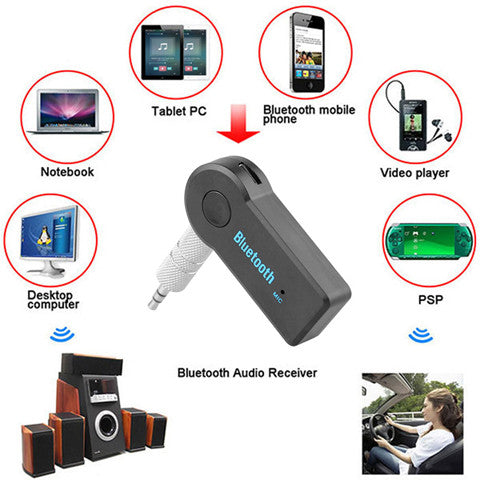 3.5mm Car Home Stereo Audio Bluetooth Hands-free Music Receiver - CELLRIZON  - 6