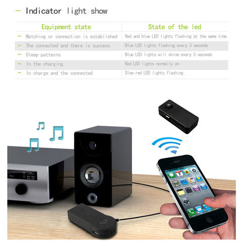 3.5mm Car Home Stereo Audio Bluetooth Hands-free Music Receiver - CELLRIZON  - 7