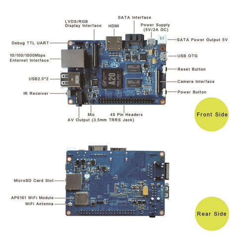 Banana Pi BPI-M1+ (Plus) with 2dB BPI antenna and mini coaxial cable