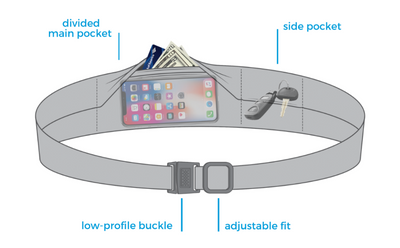 In Motion Pocketed Belt