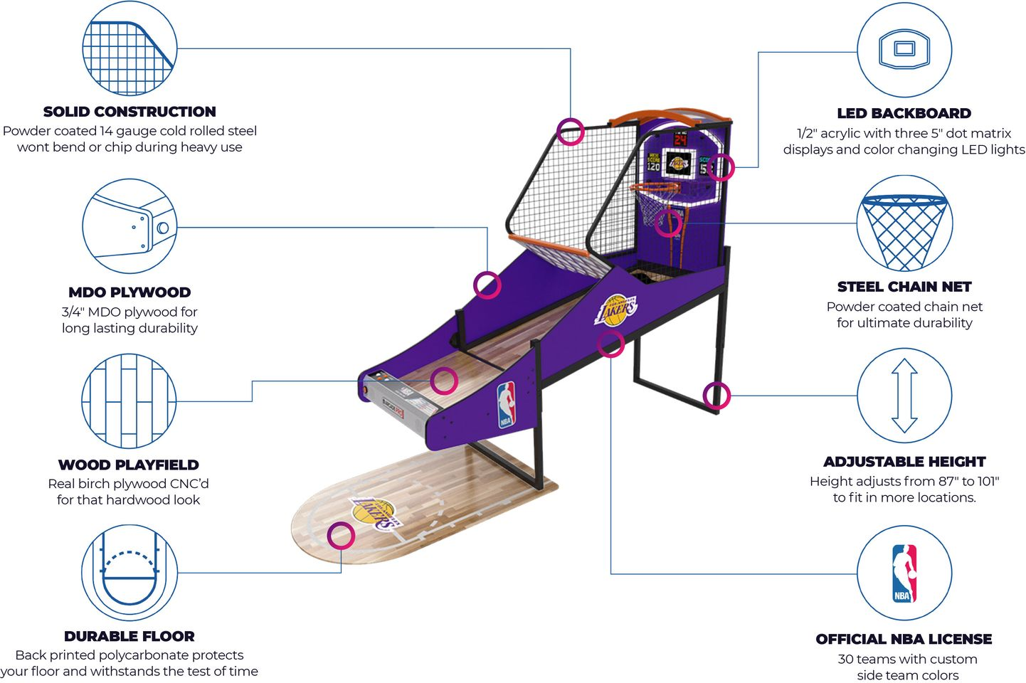 NBA Game Time Pro Features