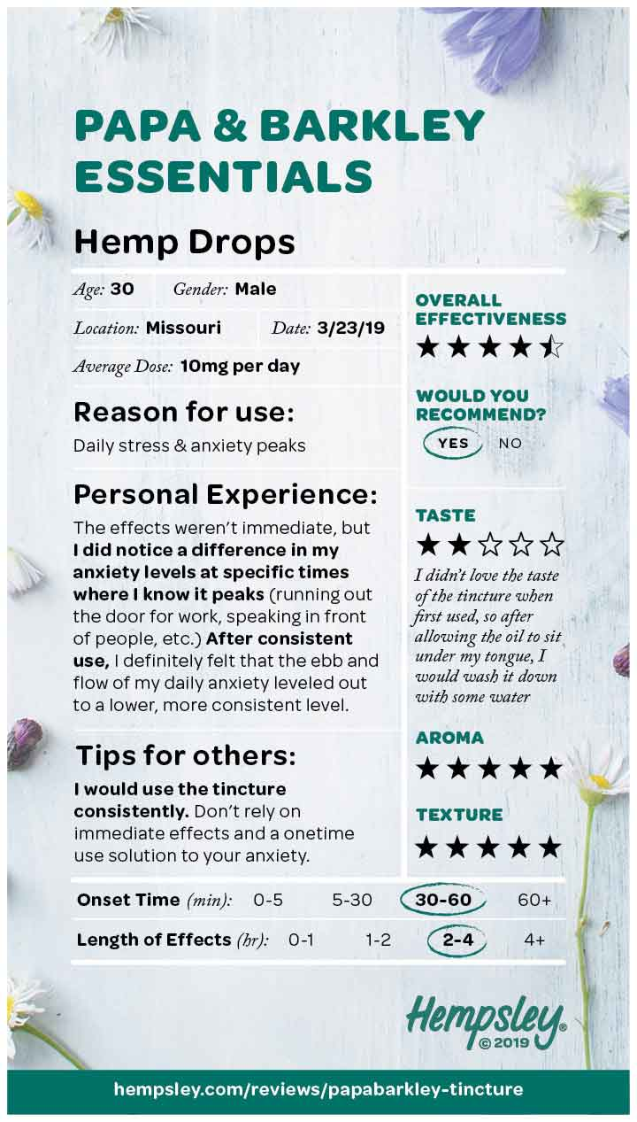 Review of Papa and Barkley's CBD Releaf Drops