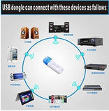 USB Wireless Bluetooth v4.0 Audio Music Receiver Adapter Amplifier for Cars and Speakers