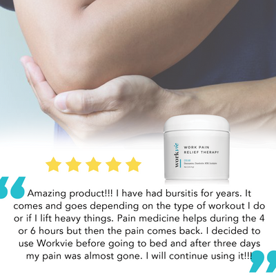 Workvie Pain Relief Therapy System